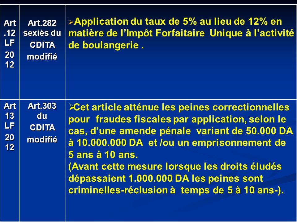 Art.12 LF 2012. Art.282 sexiès du. CDITA. modifié.