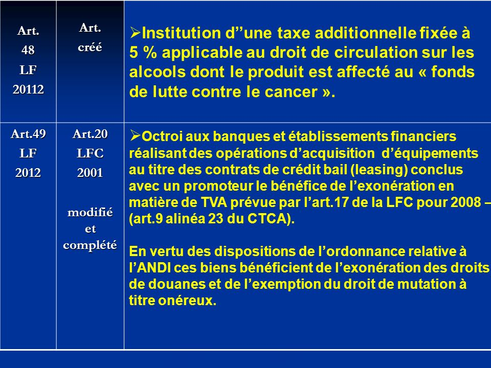 Institution d''une taxe additionnelle fixée à