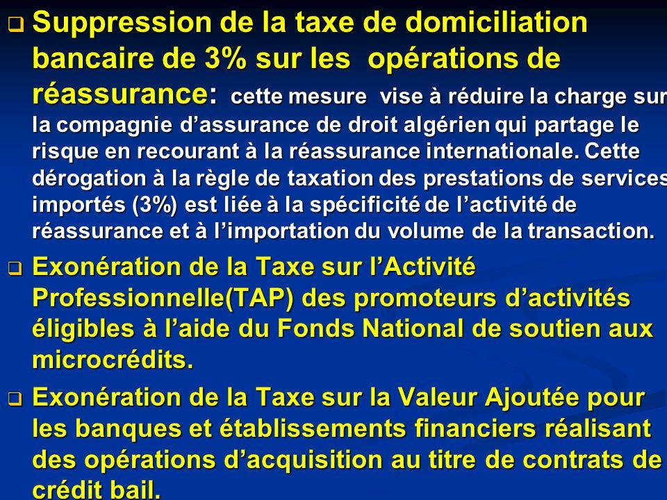 Suppression de la taxe de domiciliation bancaire de 3% sur les opérations de réassurance: cette mesure vise à réduire la charge sur la compagnie d'assurance de droit algérien qui partage le risque en recourant à la réassurance internationale. Cette dérogation à la règle de taxation des prestations de services importés (3%) est liée à la spécificité de l'activité de réassurance et à l'importation du volume de la transaction.