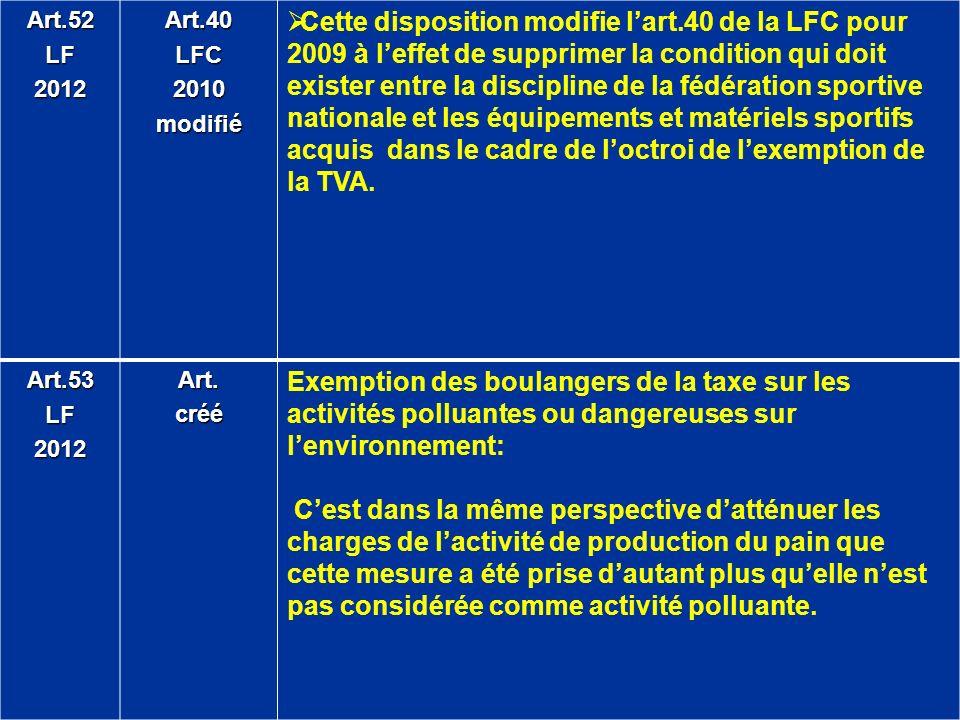 Art.52 LF. 2012. Art.40. LFC. 2010. modifié.