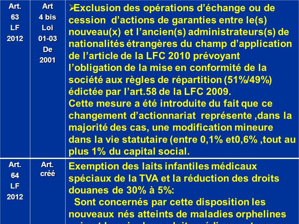 Art. 63. LF. 2012. Art. 4 bis. Loi. 01-03. De. 2001.