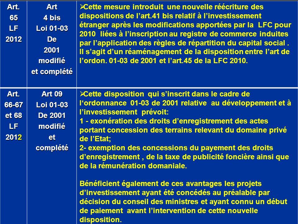 Art. 65. LF. 2012. Art. 4 bis. Loi 01-03. De. 2001. modifié. et complété.