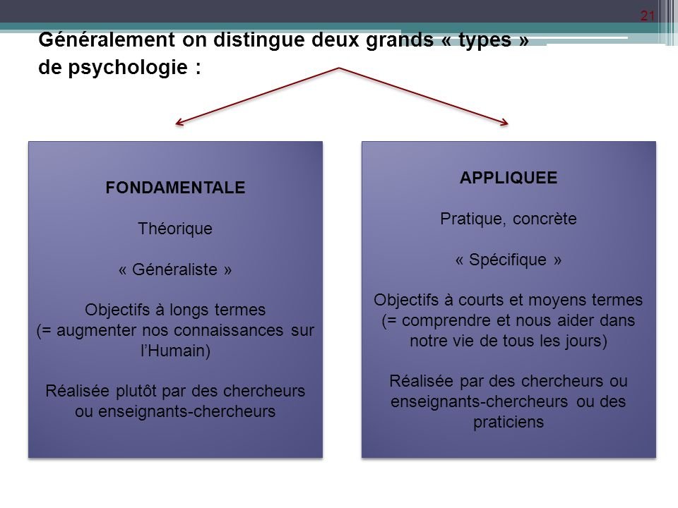 Généralement on distingue deux grands « types » de psychologie :