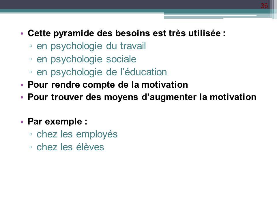 en psychologie du travail en psychologie sociale