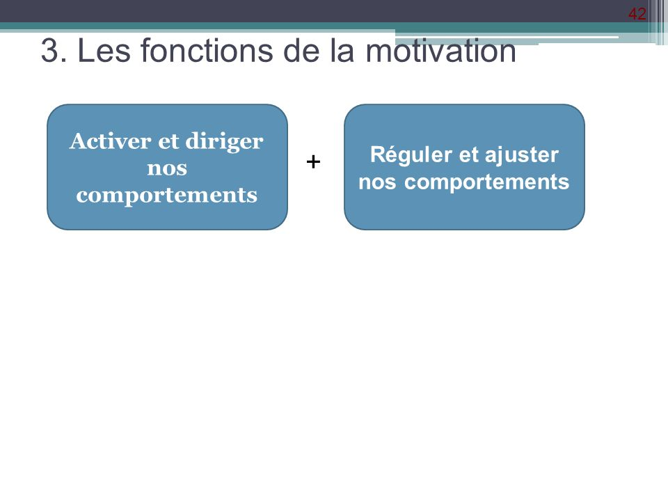 3. Les fonctions de la motivation