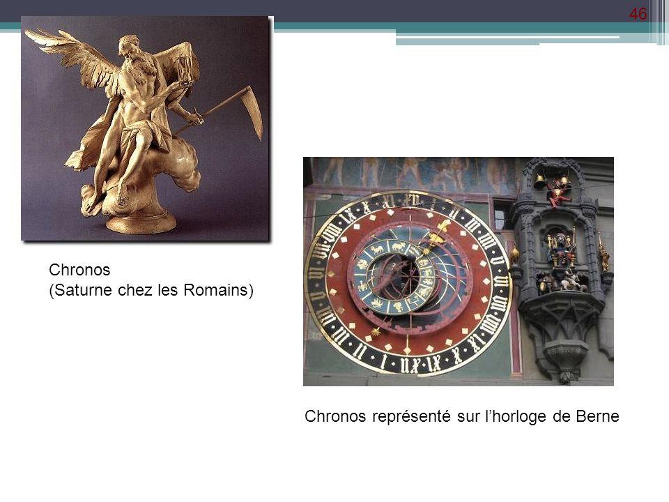 Chronos (Saturne chez les Romains) Chronos représenté sur l'horloge de Berne