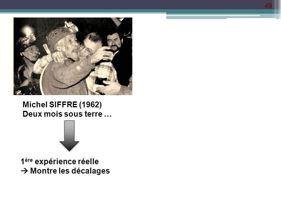 Michel SIFFRE (1962) Deux mois sous terre … 1ère expérience réelle  Montre les décalages