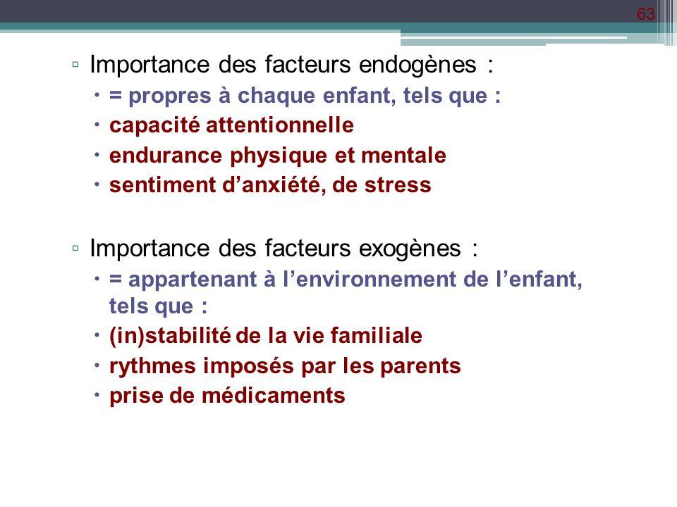 Importance des facteurs endogènes :