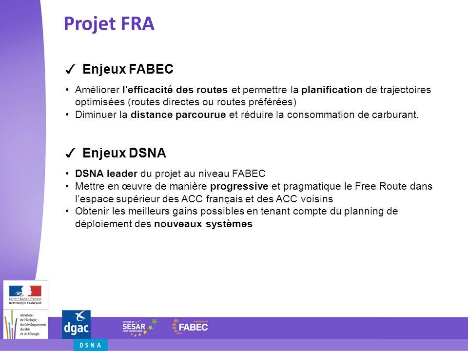 Projet FRA ✓ Enjeux FABEC ✓ Enjeux DSNA