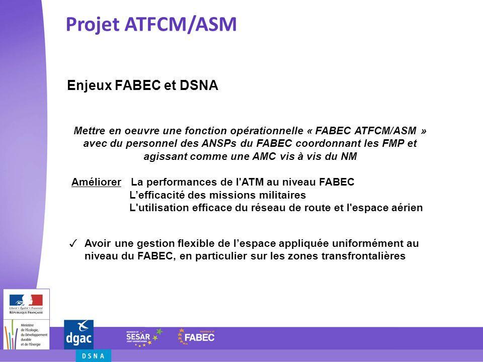Projet ATFCM/ASM Enjeux FABEC et DSNA