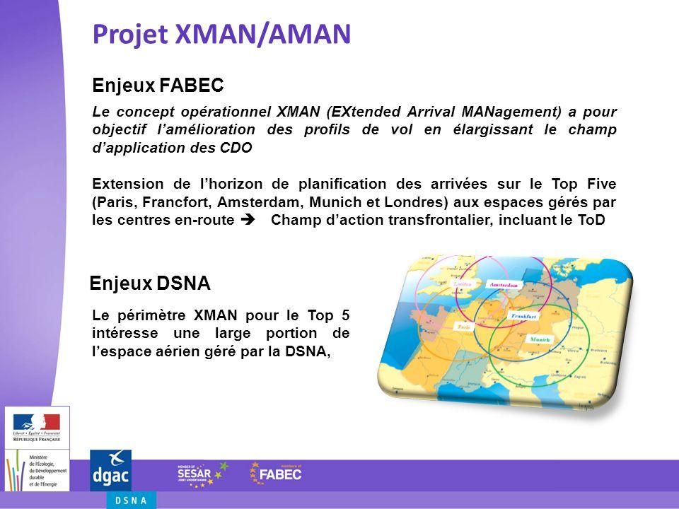 Projet XMAN/AMAN Enjeux FABEC Enjeux DSNA