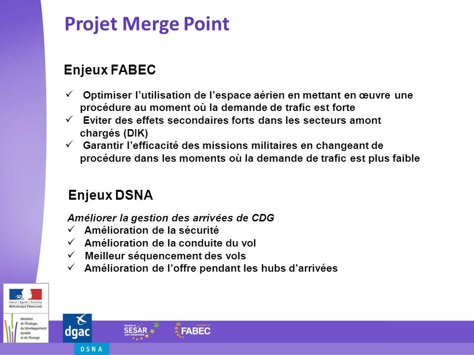 Projet Merge Point Enjeux FABEC Enjeux DSNA