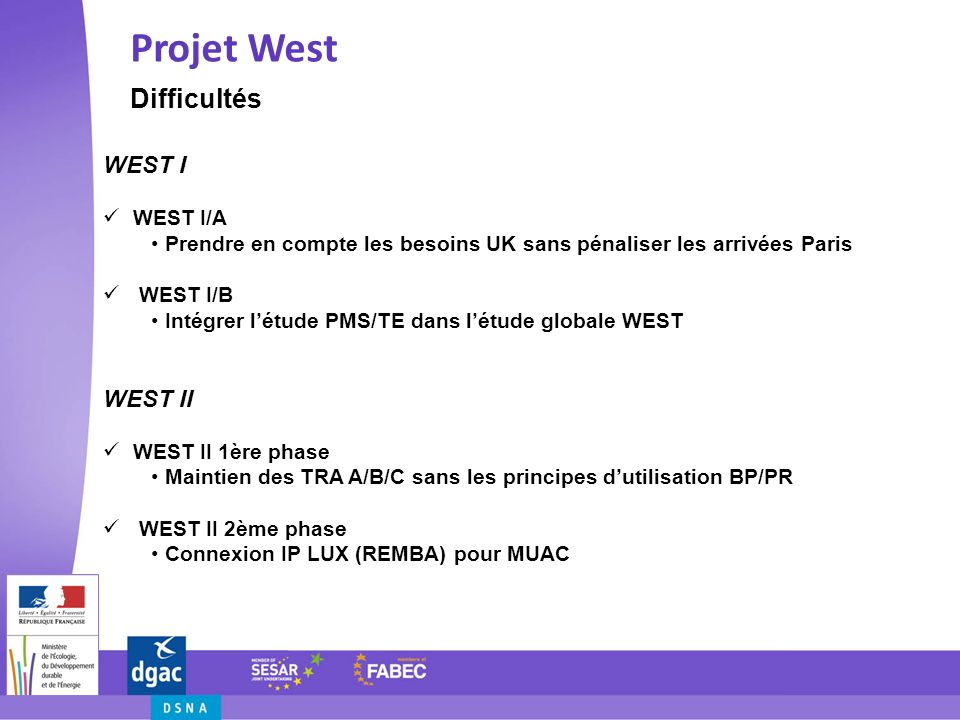 Projet West Difficultés WEST I WEST II WEST I/A