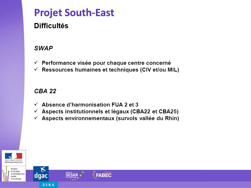 Projet South-East Projet South-East Difficultés Difficultés SWAP