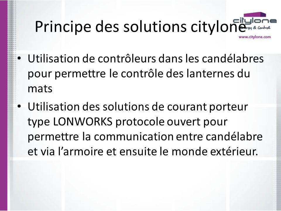 Principe des solutions citylone