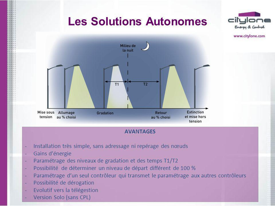 Les Solutions Autonomes