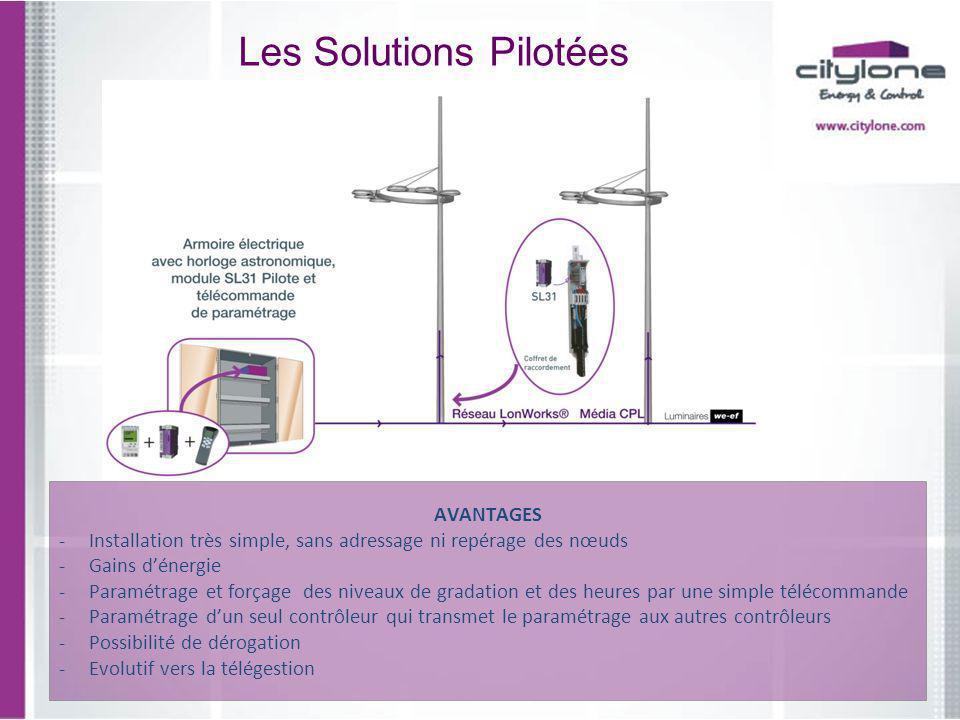 Les Solutions Pilotées