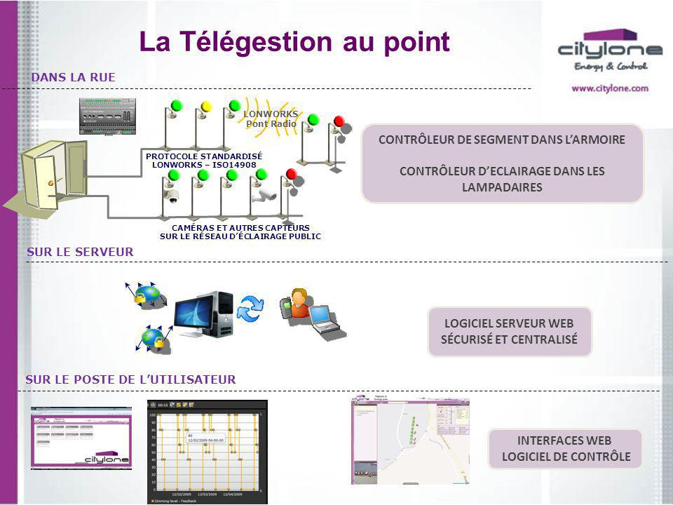 La Télégestion au point