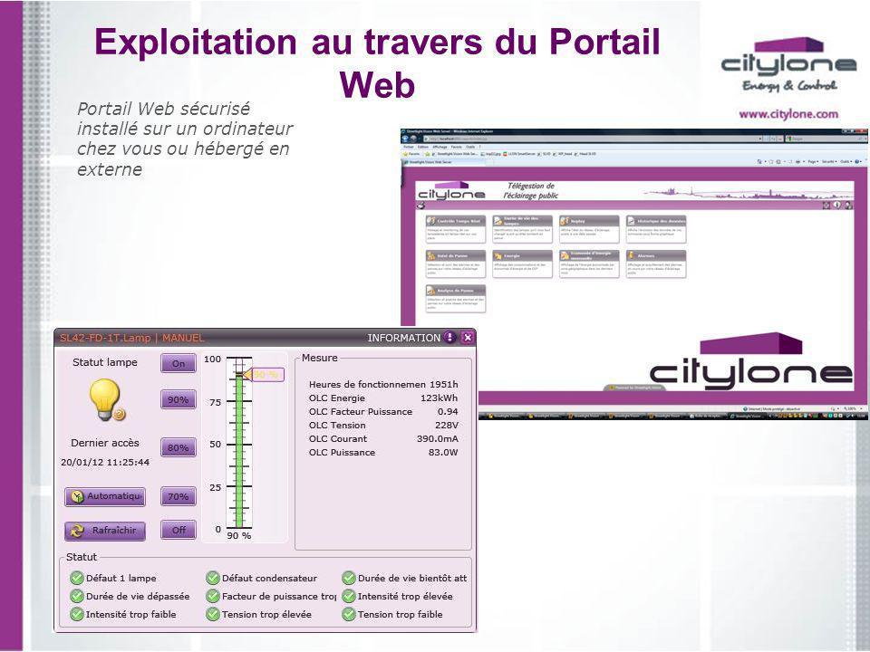 Exploitation au travers du Portail Web