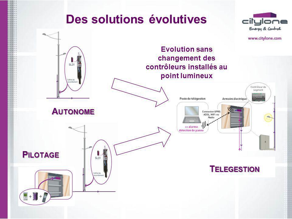 Evolution sans changement des contrôleurs installés au point lumineux