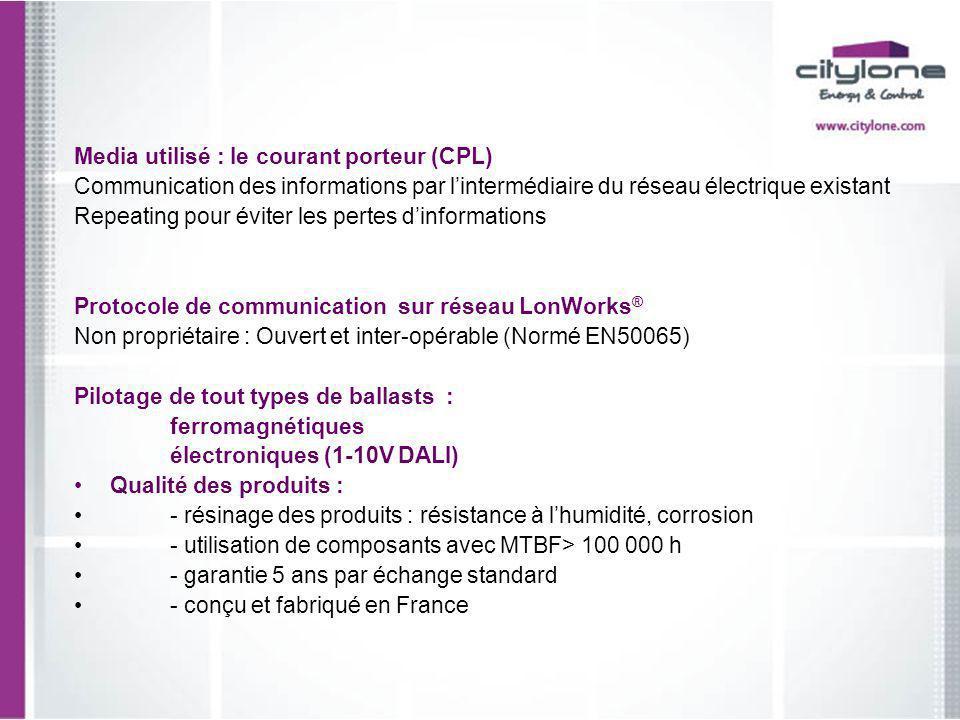 Media utilisé : le courant porteur (CPL)