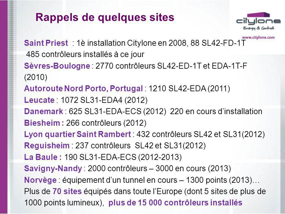 Rappels de quelques sites