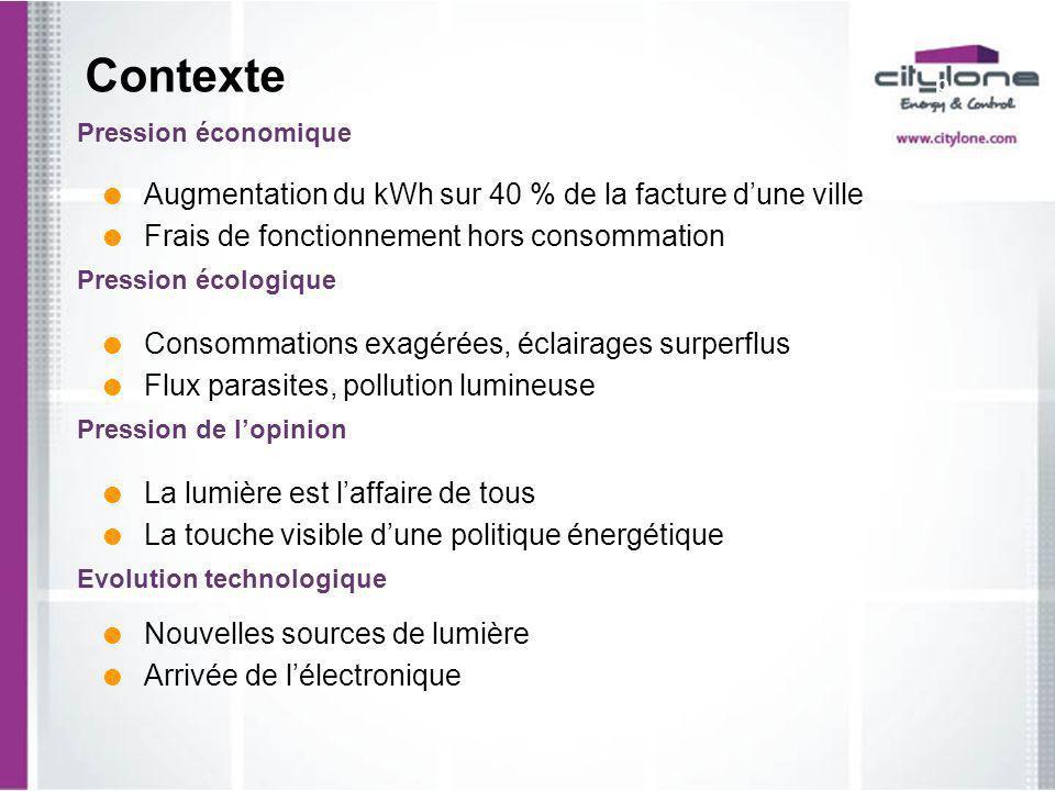 Contexte p Augmentation du kWh sur 40 % de la facture d'une ville