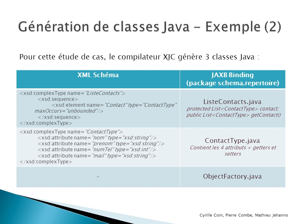 Génération de classes Java - Exemple (2)