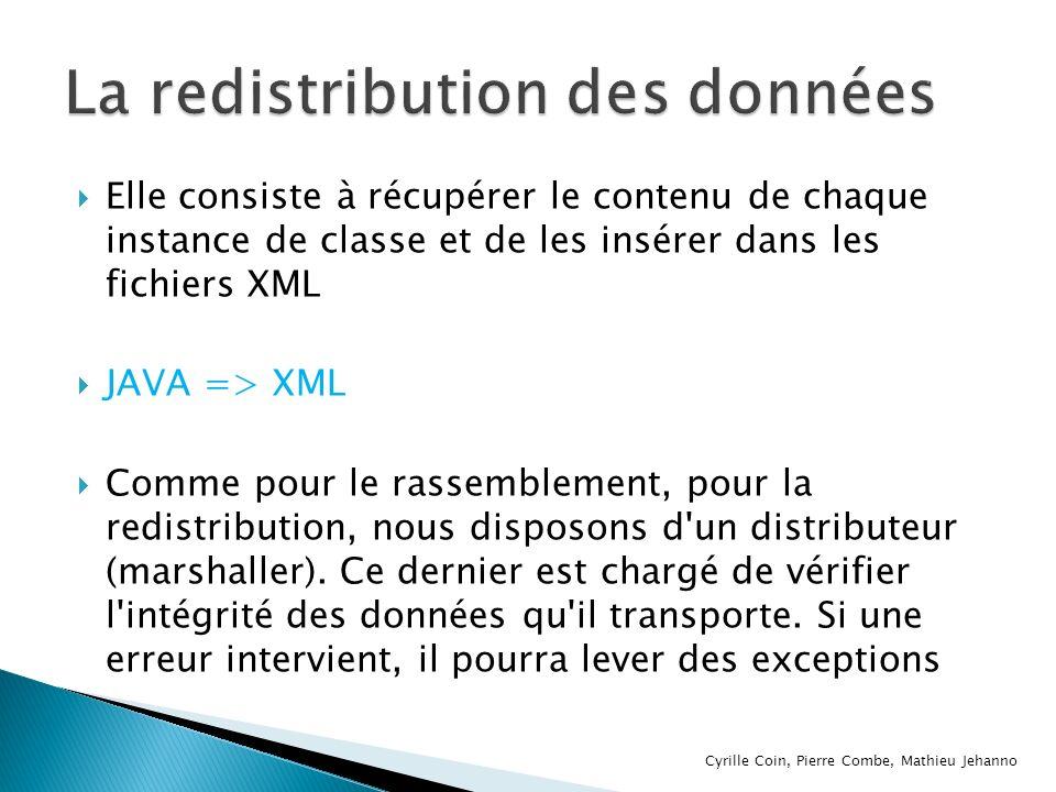 La redistribution des données
