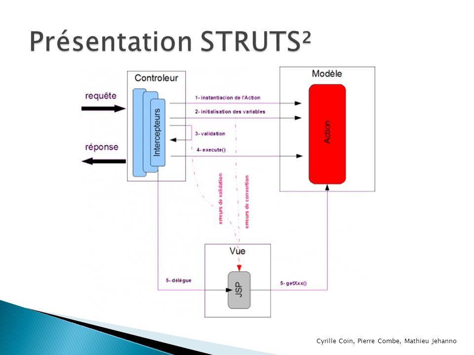 Présentation STRUTS² Cyrille Coin, Pierre Combe, Mathieu Jehanno