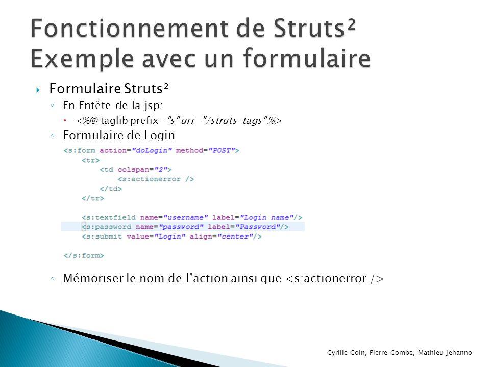 Fonctionnement de Struts² Exemple avec un formulaire