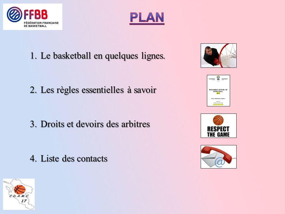 plan Le basketball en quelques lignes.