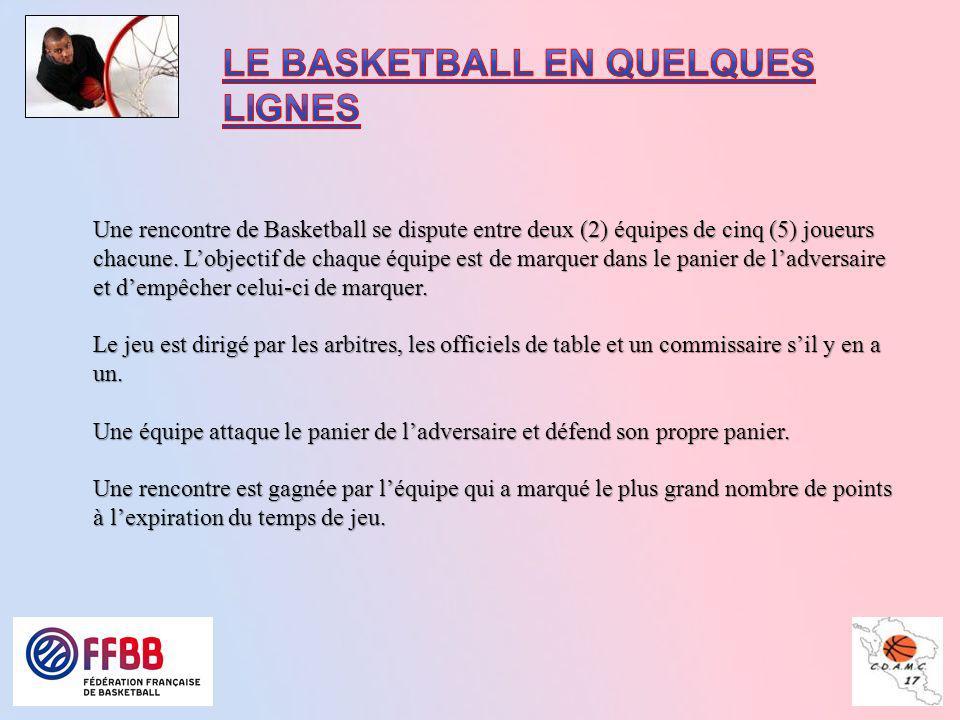 Le basketball en quelques lignes