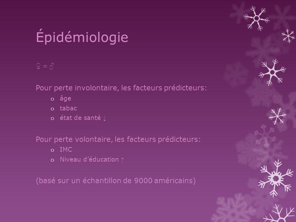 Épidémiologie ♀ = ♂ Pour perte involontaire, les facteurs prédicteurs: