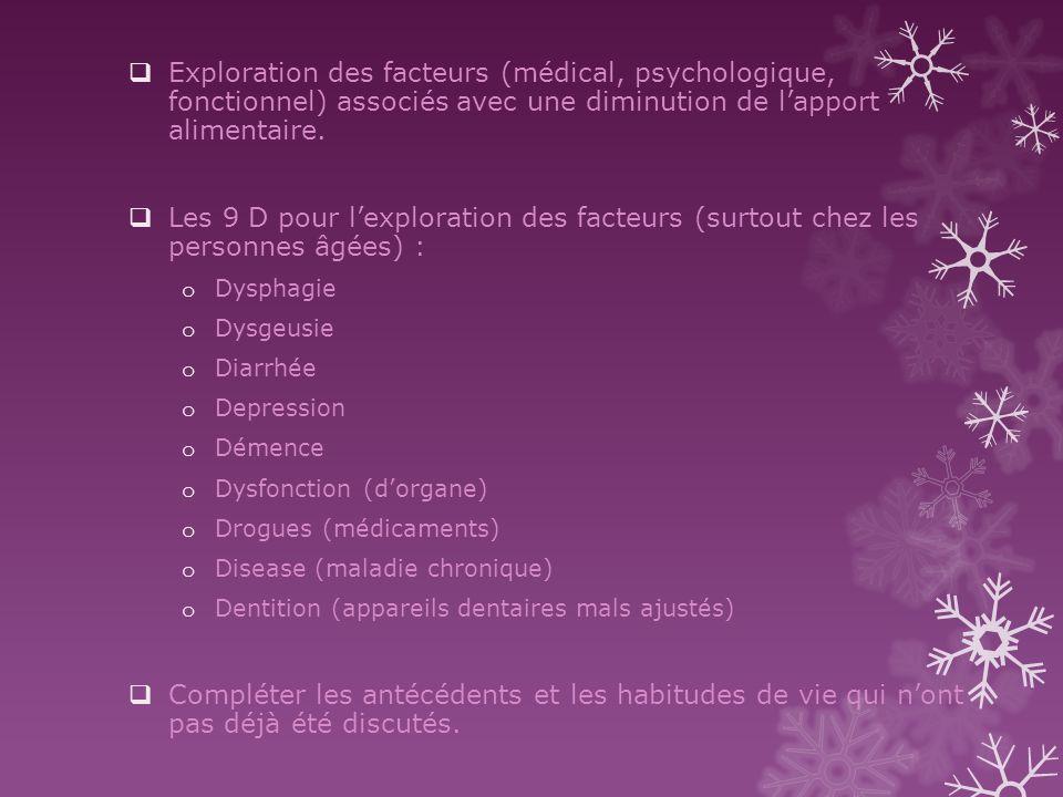 Exploration des facteurs (médical, psychologique, fonctionnel) associés avec une diminution de l'apport alimentaire.