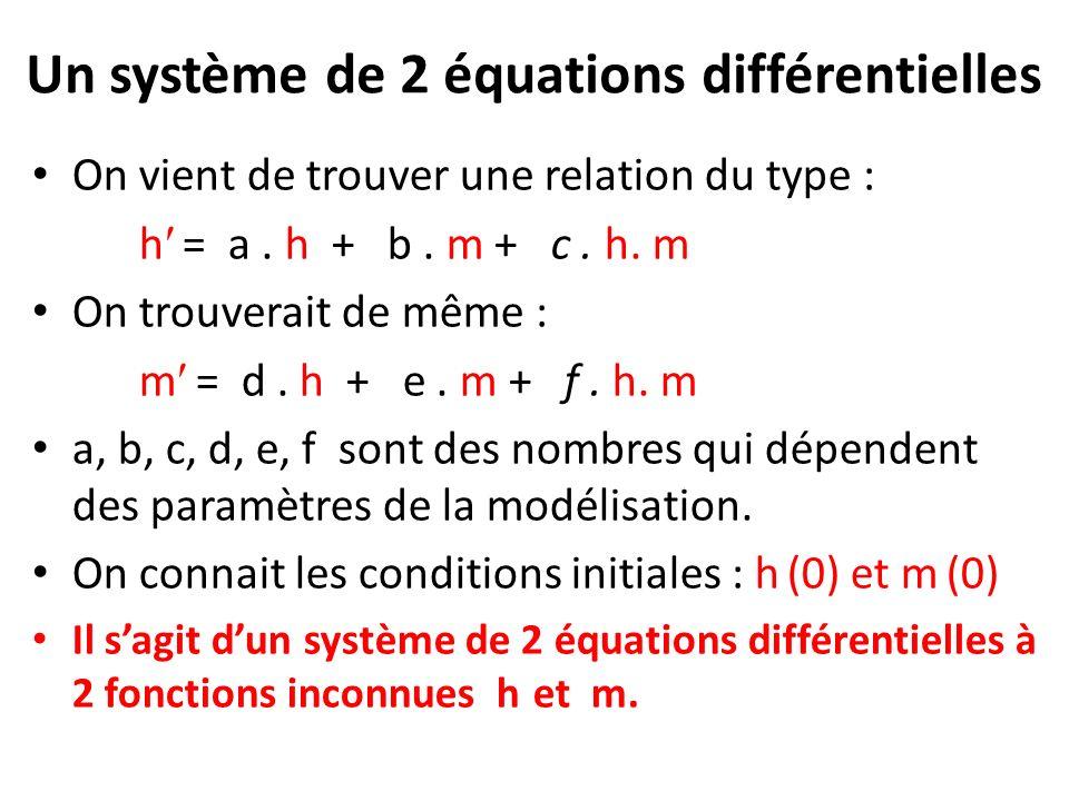 Un système de 2 équations différentielles