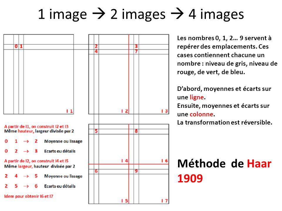 1 image  2 images  4 images Méthode de Haar 1909