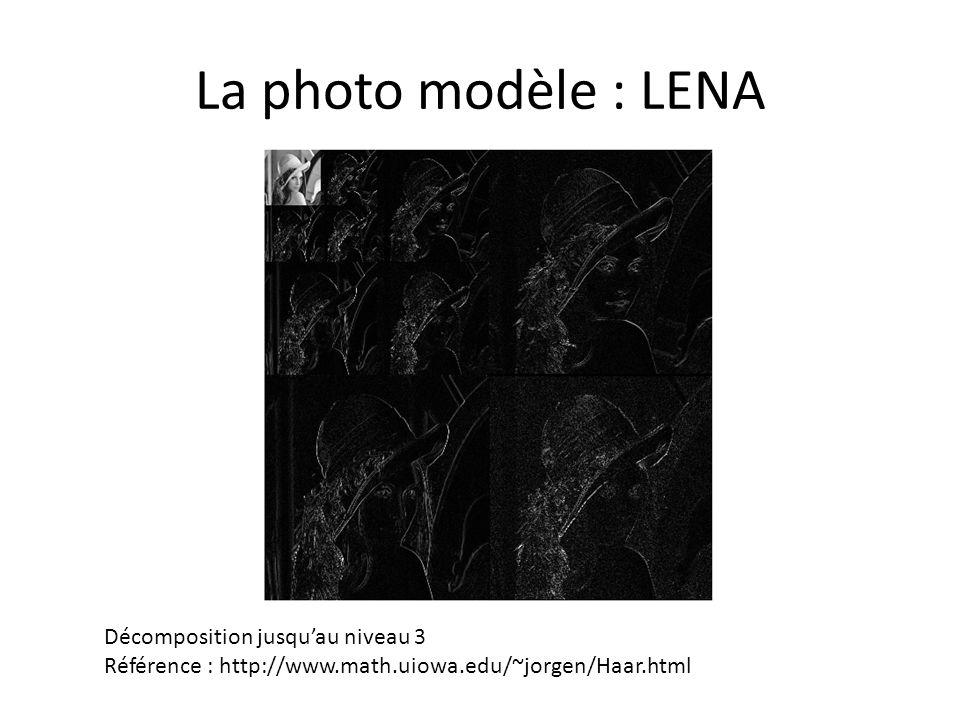 La photo modèle : LENA Décomposition jusqu'au niveau 3