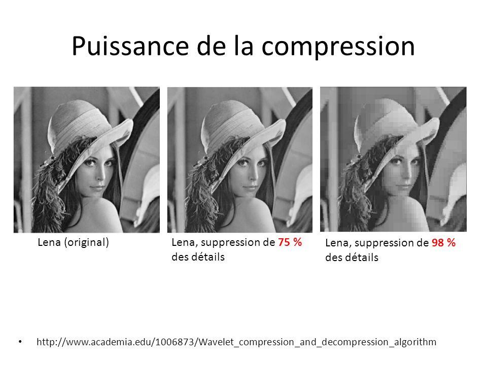 Puissance de la compression