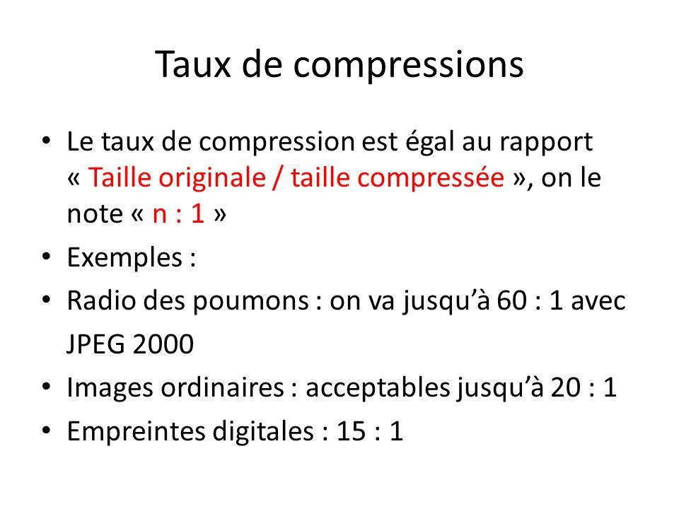 Taux de compressions Le taux de compression est égal au rapport « Taille originale / taille compressée », on le note « n : 1 »