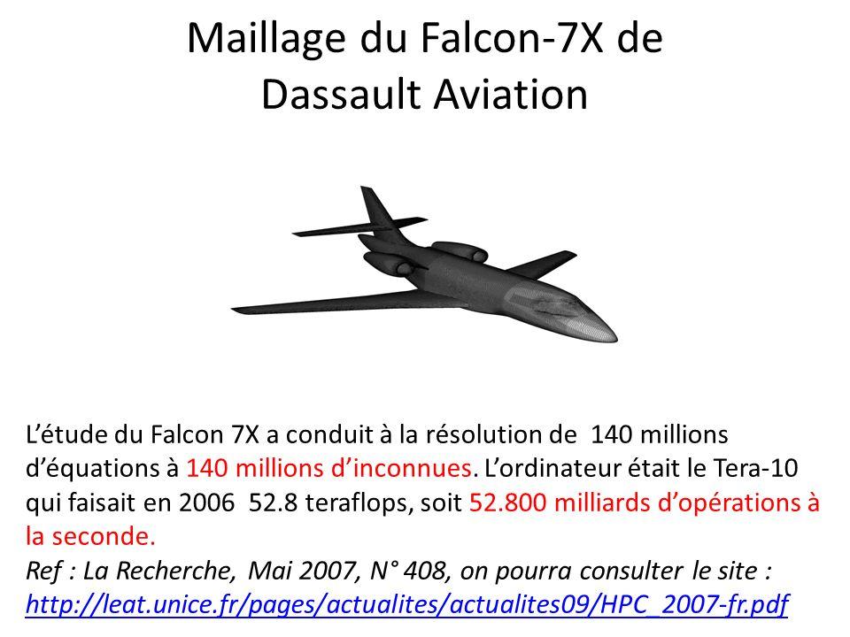 Maillage du Falcon-7X de Dassault Aviation