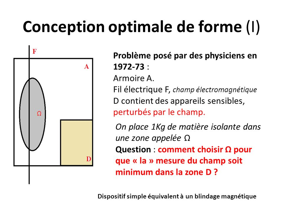 Conception optimale de forme (I)