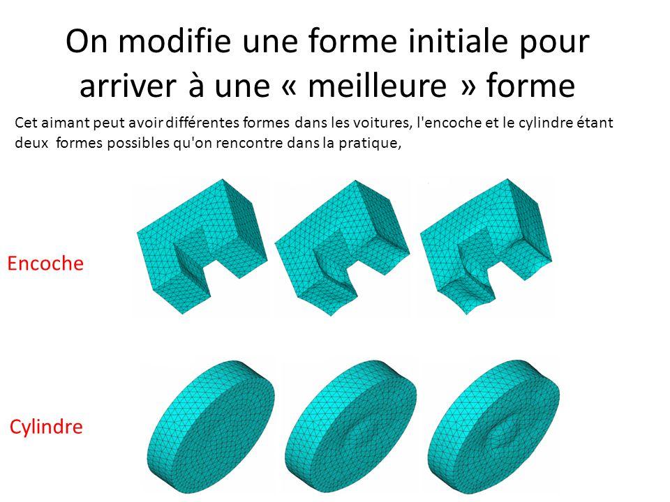 On modifie une forme initiale pour arriver à une « meilleure » forme