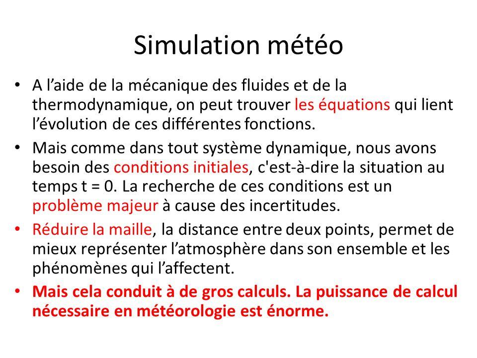 Simulation météo