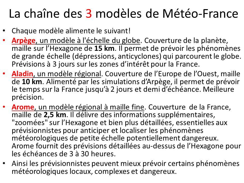 La chaîne des 3 modèles de Météo-France