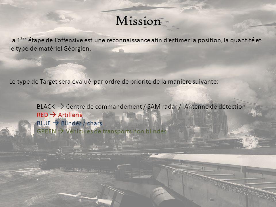 Mission La 1ère étape de l'offensive est une reconnaissance afin d'estimer la position, la quantité et le type de matériel Géorgien.