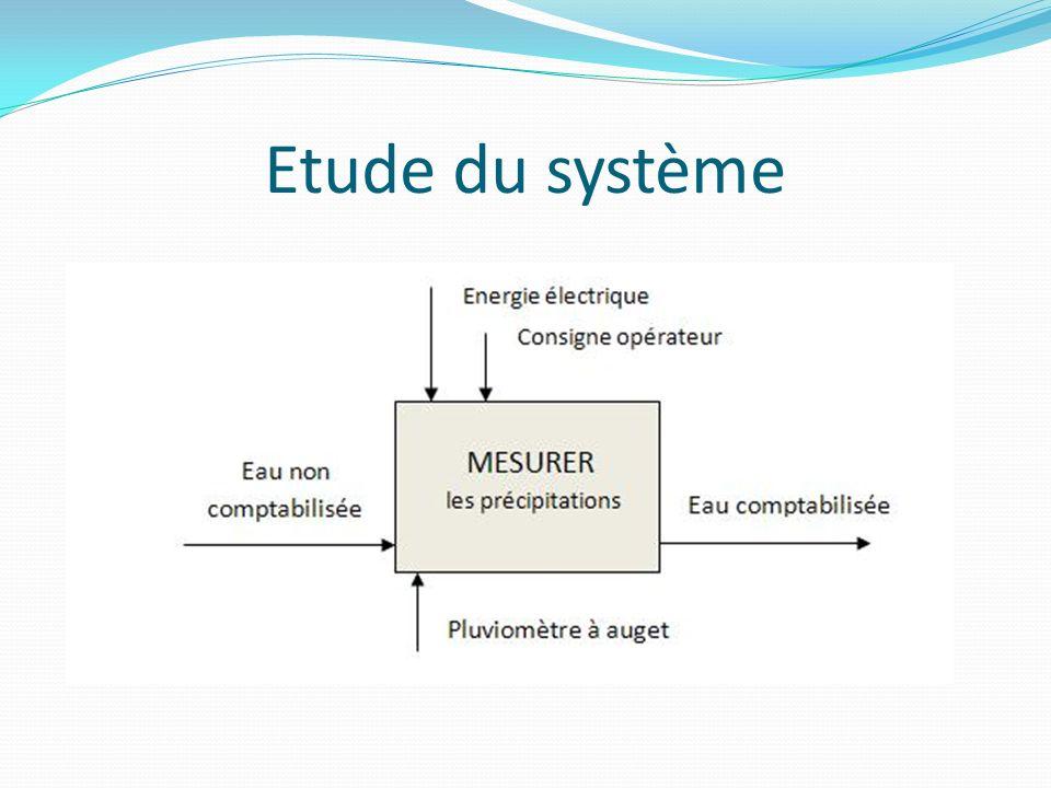 Etude du système