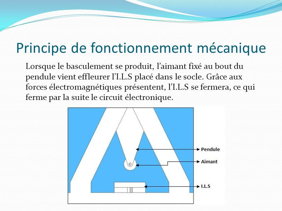 Principe de fonctionnement mécanique