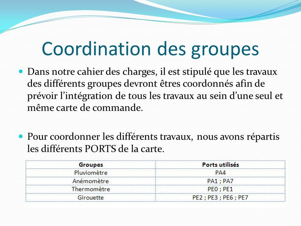 Coordination des groupes