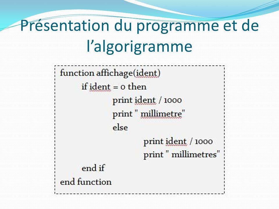 Présentation du programme et de l'algorigramme